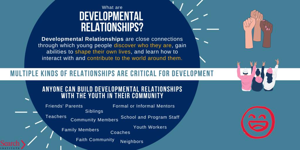 LGBTQ youth relationships