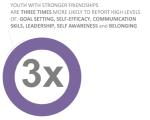 Peer-relationships-2
