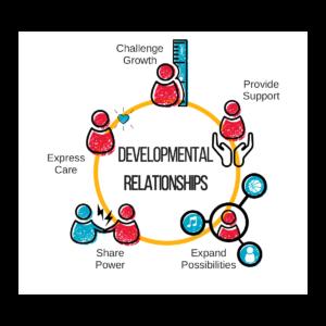 developmental relationships framework